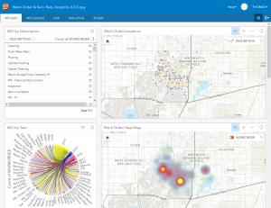 Screenshot of Esri Insights ArcGIS displaying data from Cityworks Analytics