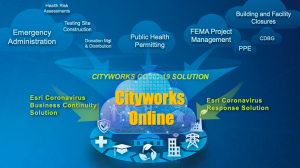 Cityworks COVID-19 Solutions