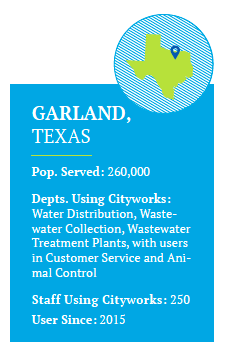 City of Garland, Texas, statistics