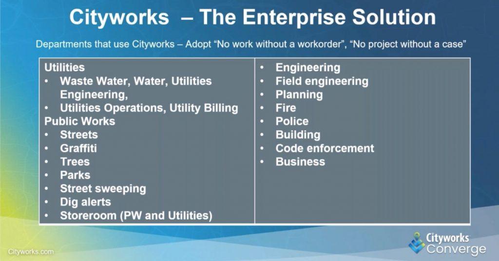 Enterprise Asset Management with Cityworks